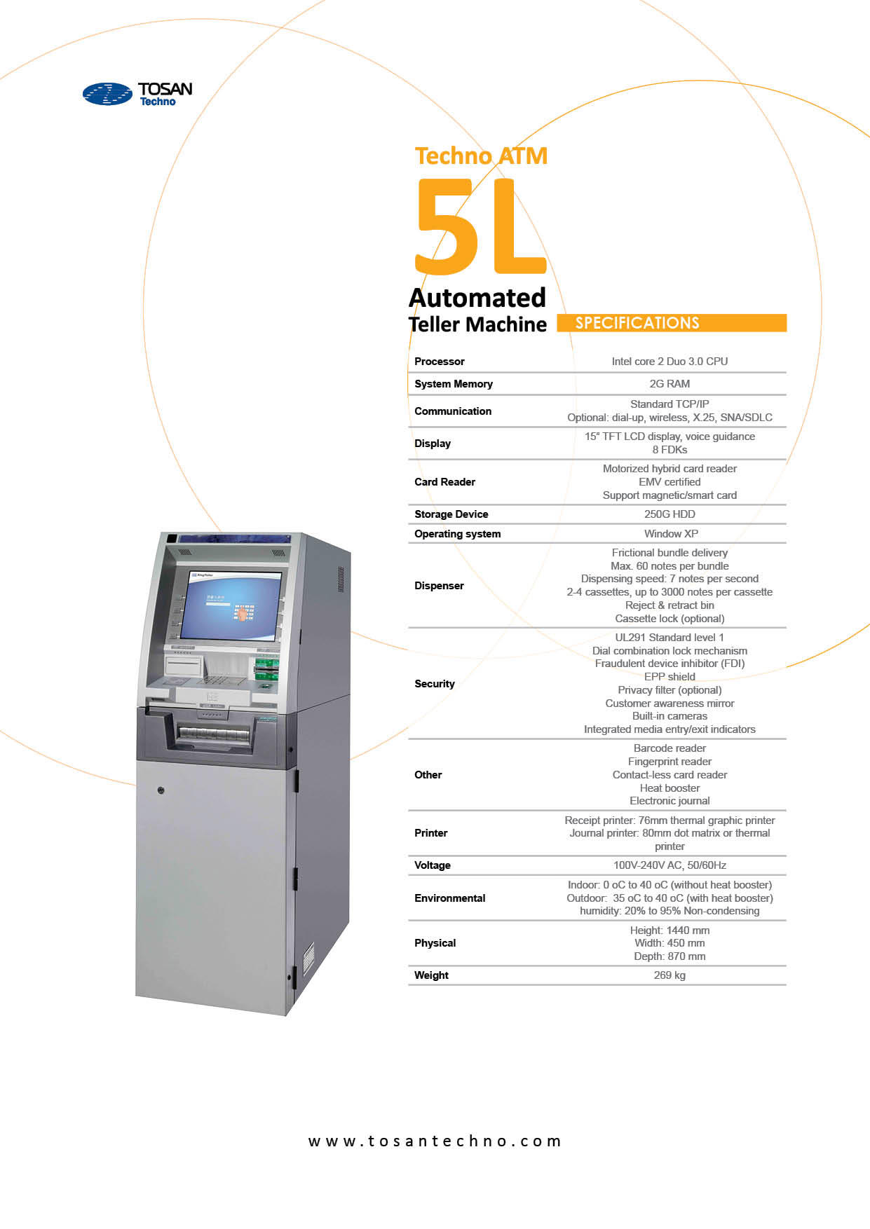 TechnoATM5L
